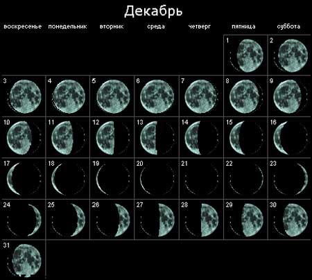 faza-luni-v-dekabre-i-seks
